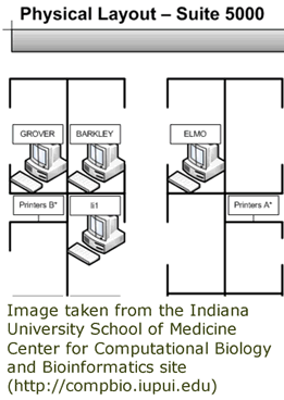 Visio Example 4 - A Layout and Map of a physical space