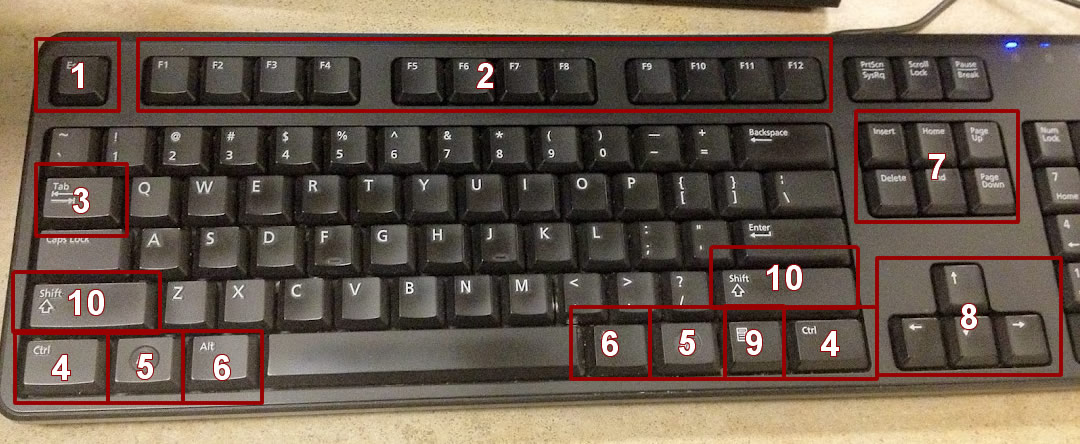 Labeled Keyboard